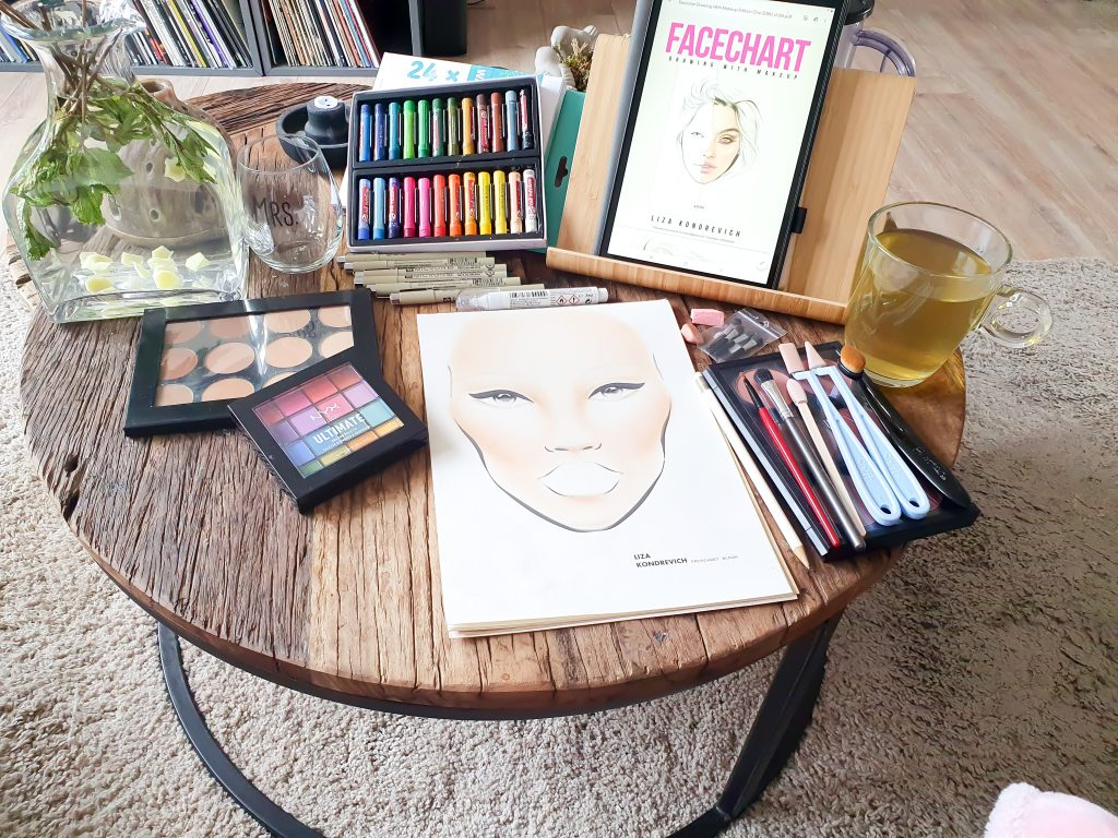 Tools and Equipment for facecharts