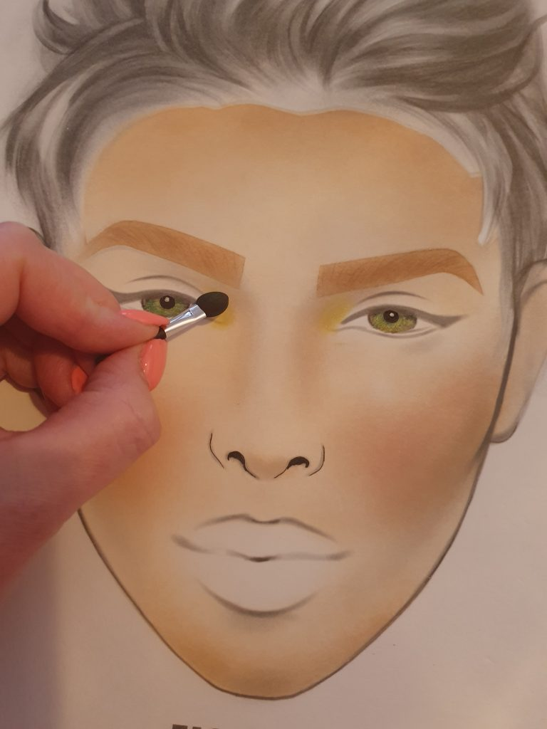 Your facechart's eyes. Use a small applicator to add eyeshadow